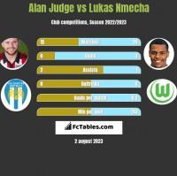 Alan Judge vs Lukas Nmecha h2h player stats