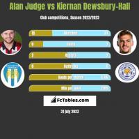 Alan Judge vs Kiernan Dewsbury-Hall h2h player stats