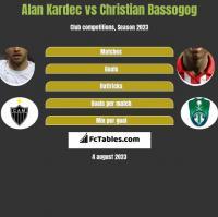 Alan Kardec vs Christian Bassogog h2h player stats
