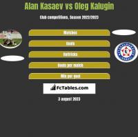 Alan Kasaev vs Oleg Kalugin h2h player stats