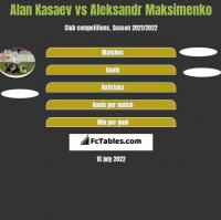 Alan Kasaev vs Aleksandr Maksimenko h2h player stats