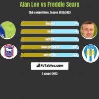 Alan Lee vs Freddie Sears h2h player stats