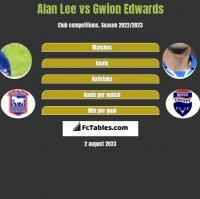 Alan Lee vs Gwion Edwards h2h player stats