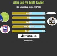 Alan Lee vs Matt Taylor h2h player stats