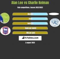 Alan Lee vs Charlie Kelman h2h player stats