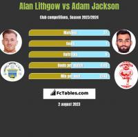 Alan Lithgow vs Adam Jackson h2h player stats