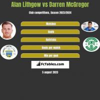 Alan Lithgow vs Darren McGregor h2h player stats