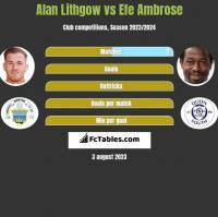 Alan Lithgow vs Efe Ambrose h2h player stats