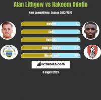 Alan Lithgow vs Hakeem Odofin h2h player stats