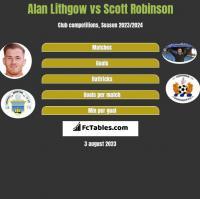 Alan Lithgow vs Scott Robinson h2h player stats