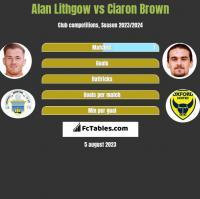 Alan Lithgow vs Ciaron Brown h2h player stats