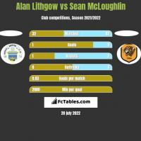 Alan Lithgow vs Sean McLoughlin h2h player stats