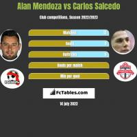 Alan Mendoza vs Carlos Salcedo h2h player stats