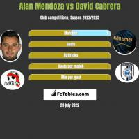 Alan Mendoza vs David Cabrera h2h player stats