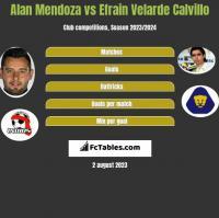 Alan Mendoza vs Efrain Velarde Calvillo h2h player stats