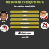 Alan Mendoza vs Hedgardo Marin h2h player stats