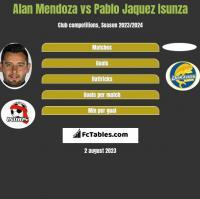 Alan Mendoza vs Pablo Jaquez Isunza h2h player stats