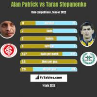 Alan Patrick vs Taras Stepanenko h2h player stats