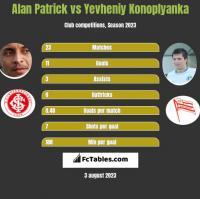 Alan Patrick vs Yevheniy Konoplyanka h2h player stats