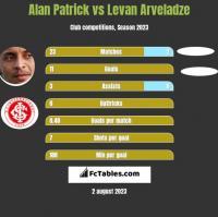 Alan Patrick vs Levan Arveladze h2h player stats
