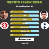 Alan Patrick vs Manor Solomon h2h player stats
