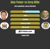 Alan Power vs Greg Kiltie h2h player stats