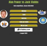 Alan Power vs Jack Stobbs h2h player stats