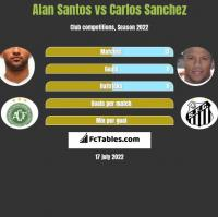 Alan Santos vs Carlos Sanchez h2h player stats