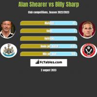 Alan Shearer vs Billy Sharp h2h player stats