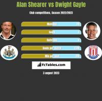 Alan Shearer vs Dwight Gayle h2h player stats