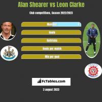 Alan Shearer vs Leon Clarke h2h player stats