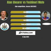 Alan Shearer vs Yoshinori Muto h2h player stats