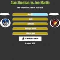 Alan Sheehan vs Joe Martin h2h player stats