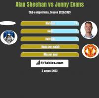 Alan Sheehan vs Jonny Evans h2h player stats