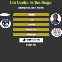 Alan Sheehan vs Wes Morgan h2h player stats