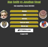 Alan Smith vs Jonathan Stead h2h player stats
