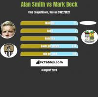 Alan Smith vs Mark Beck h2h player stats