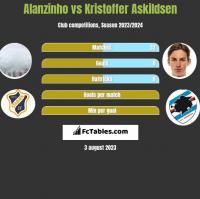 Alanzinho vs Kristoffer Askildsen h2h player stats