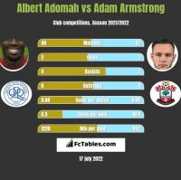 Albert Adomah vs Adam Armstrong h2h player stats