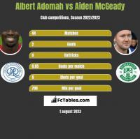 Albert Adomah vs Aiden McGeady h2h player stats