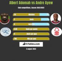 Albert Adomah vs Andre Ayew h2h player stats