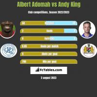 Albert Adomah vs Andy King h2h player stats