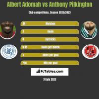 Albert Adomah vs Anthony Pilkington h2h player stats