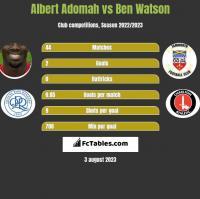 Albert Adomah vs Ben Watson h2h player stats