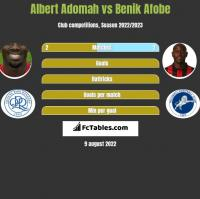 Albert Adomah vs Benik Afobe h2h player stats