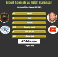 Albert Adomah vs Birkir Bjarnason h2h player stats