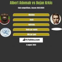 Albert Adomah vs Bojan Krkic h2h player stats