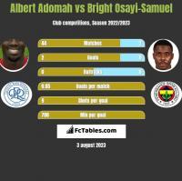 Albert Adomah vs Bright Osayi-Samuel h2h player stats