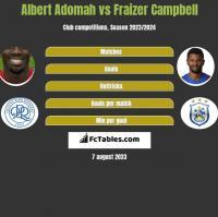 Albert Adomah vs Fraizer Campbell h2h player stats