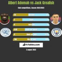 Albert Adomah vs Jack Grealish h2h player stats